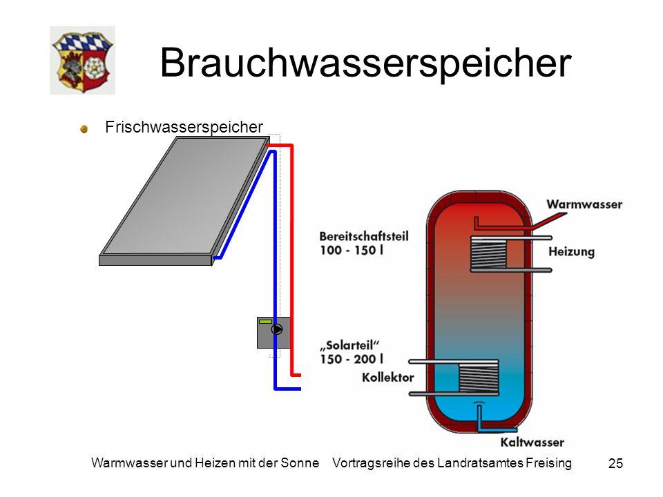 25 Warmwasser und Heizen mit der Sonne Vortragsreihe des Landratsamtes Freising Brauchwasserspeicher Frischwasserspeicher