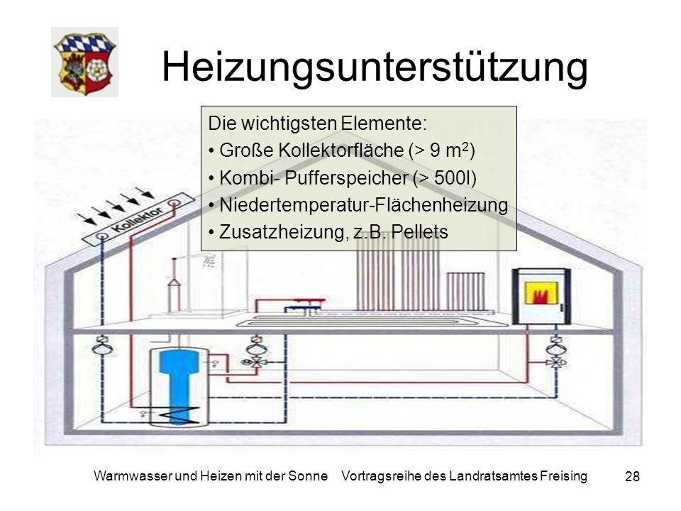 28 Warmwasser und Heizen mit der Sonne Vortragsreihe des Landratsamtes Freising Heizungsunterstützung Die wichtigsten Elemente: Große Kollektorfläche