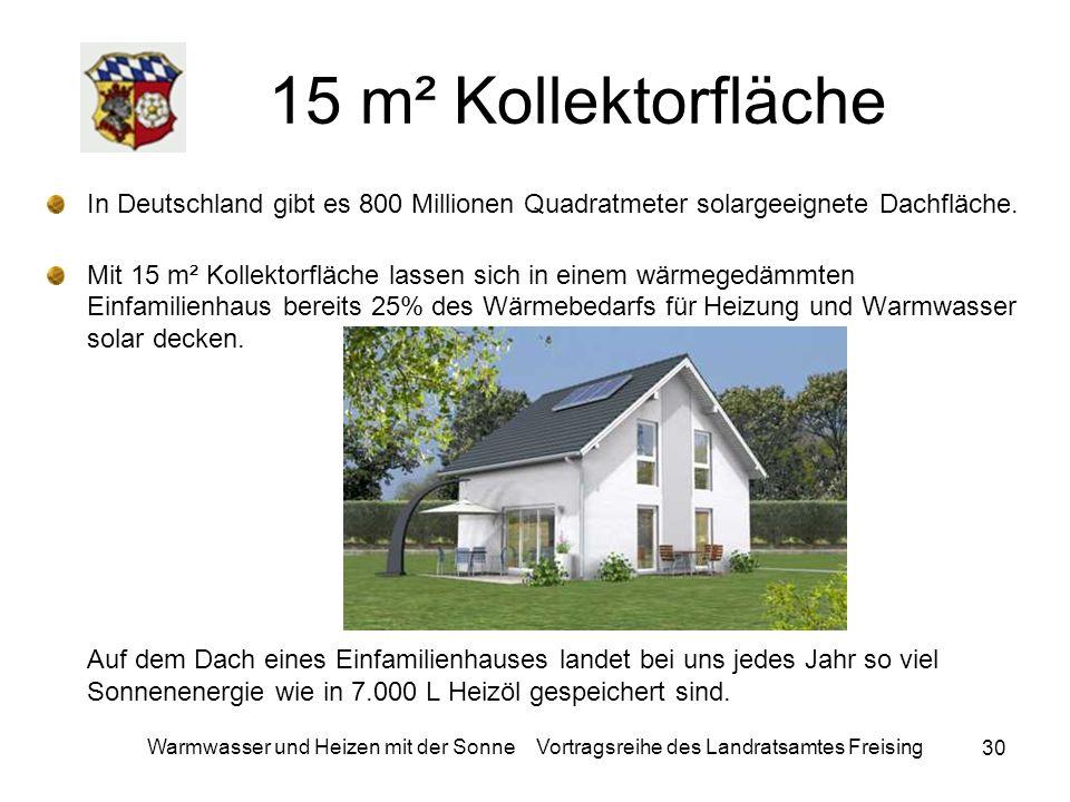 30 Warmwasser und Heizen mit der Sonne Vortragsreihe des Landratsamtes Freising 15 m² Kollektorfläche In Deutschland gibt es 800 Millionen Quadratmete