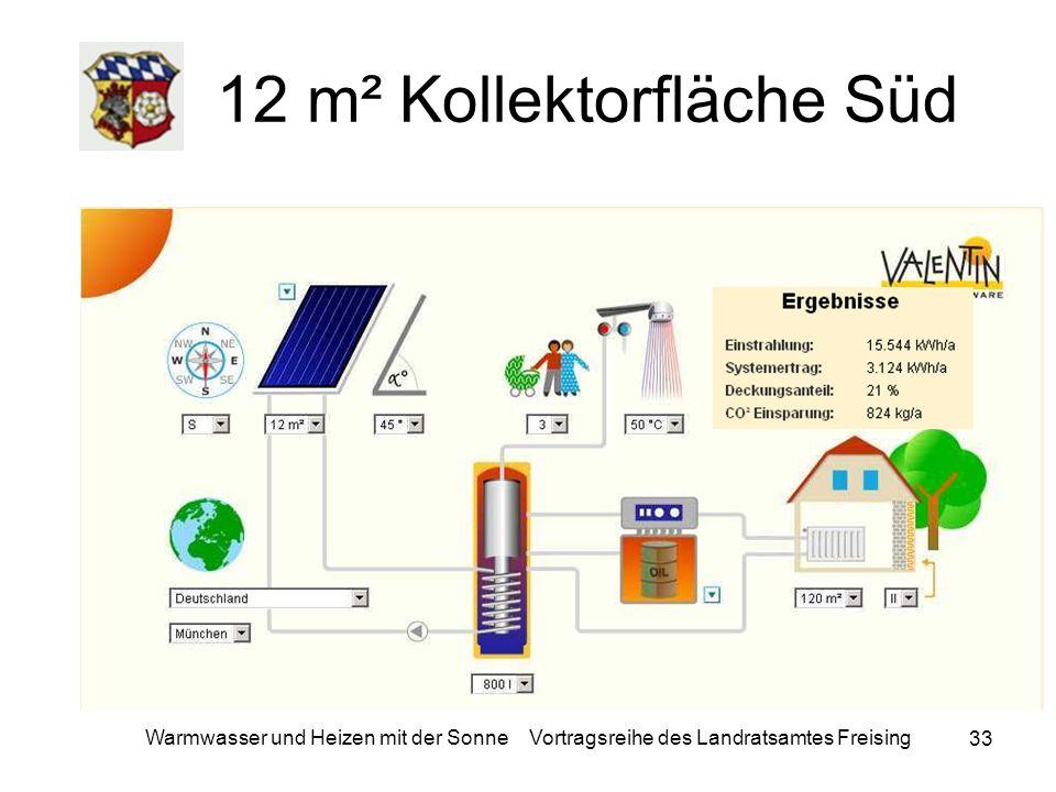 33 Warmwasser und Heizen mit der Sonne Vortragsreihe des Landratsamtes Freising 12 m² Kollektorfläche Süd