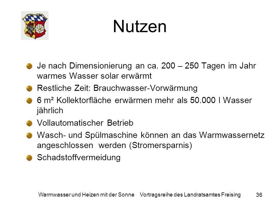 36 Warmwasser und Heizen mit der Sonne Vortragsreihe des Landratsamtes Freising Nutzen Je nach Dimensionierung an ca. 200 – 250 Tagen im Jahr warmes W