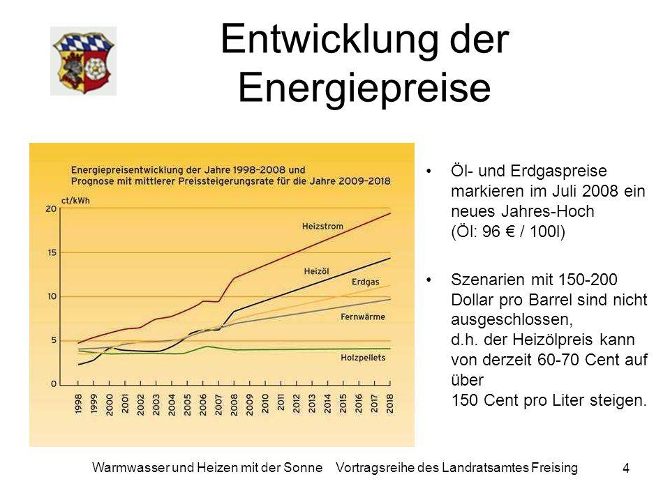 35 Warmwasser und Heizen mit der Sonne Vortragsreihe des Landratsamtes Freising Nutzen Sommerheizungsbetrieb entfällt -wirkt lebensdauerverlängernd für Heizung, weil verschleißmindernd Unabhängigkeit von Preisentwicklung fossiler Energieträger -EU-Ölpreistendenz steigend, Trend steigend Betriebskostenreduzierung -bis 70% bei Warmwasser, -bis 25% bei Heizung (Niedrigenergiehaus) Warmwasserkomfort ohne Umweltbelastung -Imagegewinn für Anlagenbetreiber durch sichtbares umweltbewußtes Verhalten