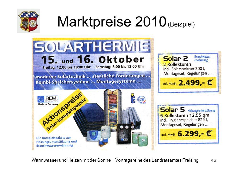 42 Warmwasser und Heizen mit der Sonne Vortragsreihe des Landratsamtes Freising Marktpreise 2010 (Beispiel)