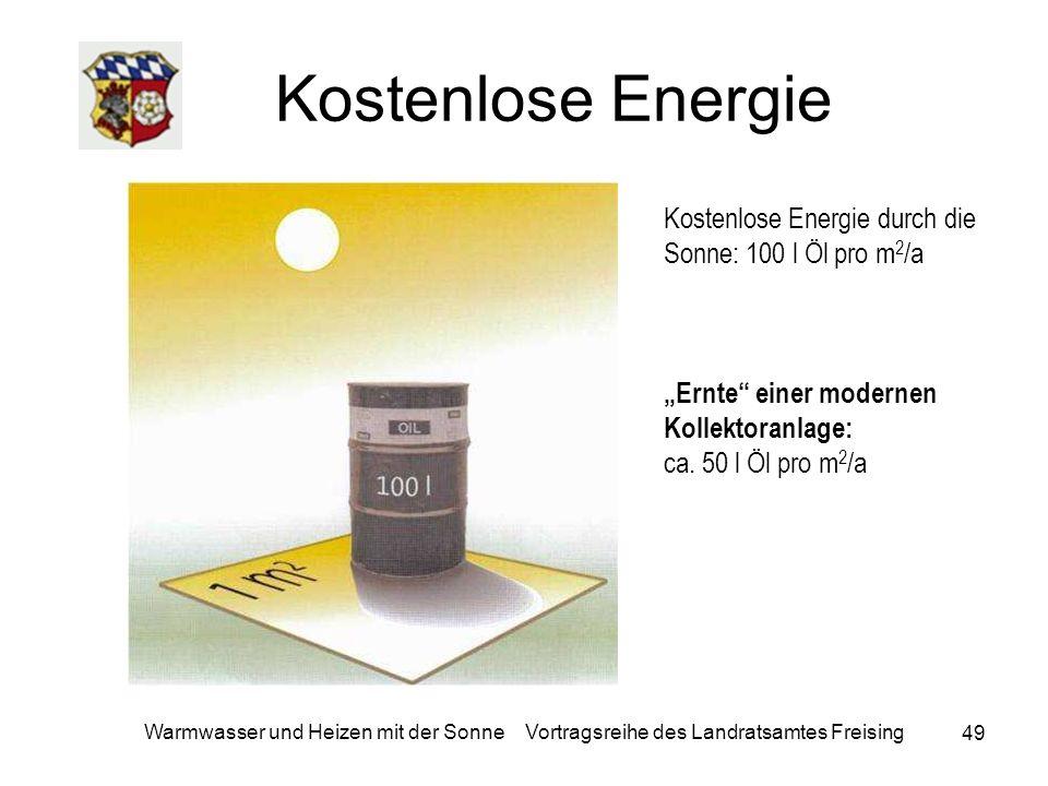 49 Warmwasser und Heizen mit der Sonne Vortragsreihe des Landratsamtes Freising Kostenlose Energie Kostenlose Energie durch die Sonne: 100 l Öl pro m