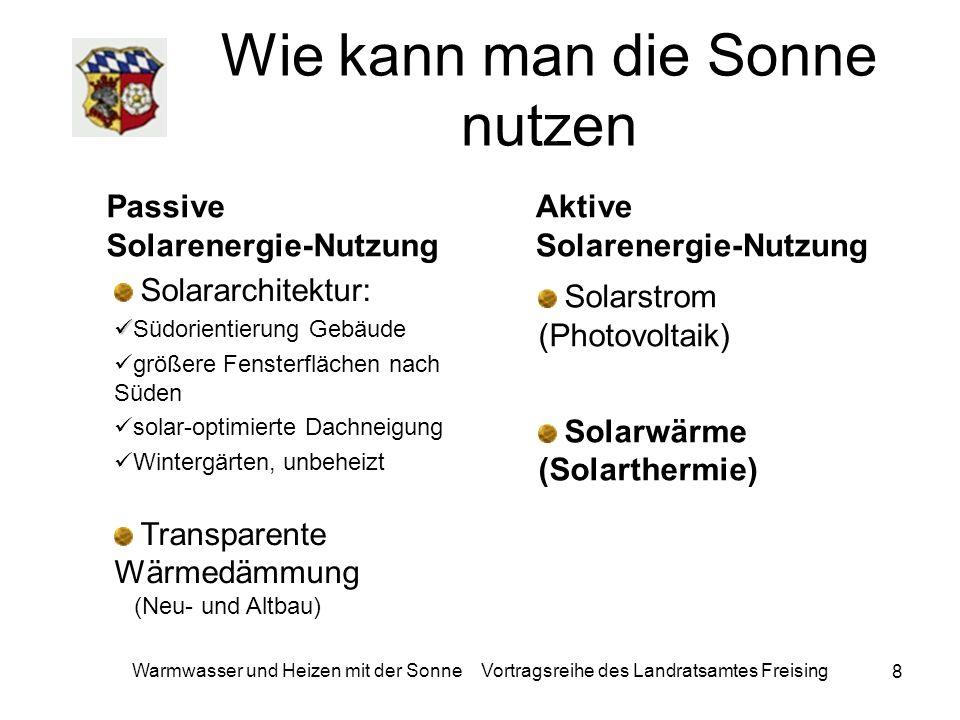9 Warmwasser und Heizen mit der Sonne Vortragsreihe des Landratsamtes Freising Solarthermie Einsatzmöglichkeiten Brauchwasser-Erwärmung Raumheizung / Heizungsunterstützung Schwimmbad-Erwärmung Nahwärmesysteme Prozesswärme Solare Kühlsysteme Solarthermische Kraftwerke