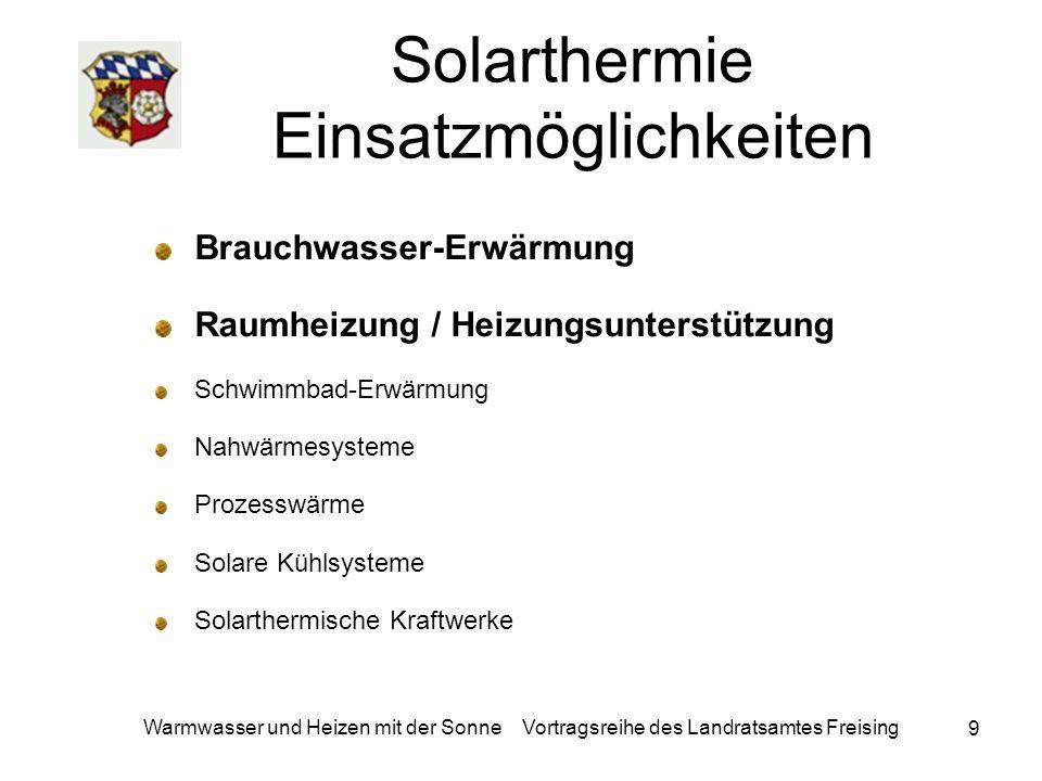 9 Warmwasser und Heizen mit der Sonne Vortragsreihe des Landratsamtes Freising Solarthermie Einsatzmöglichkeiten Brauchwasser-Erwärmung Raumheizung /
