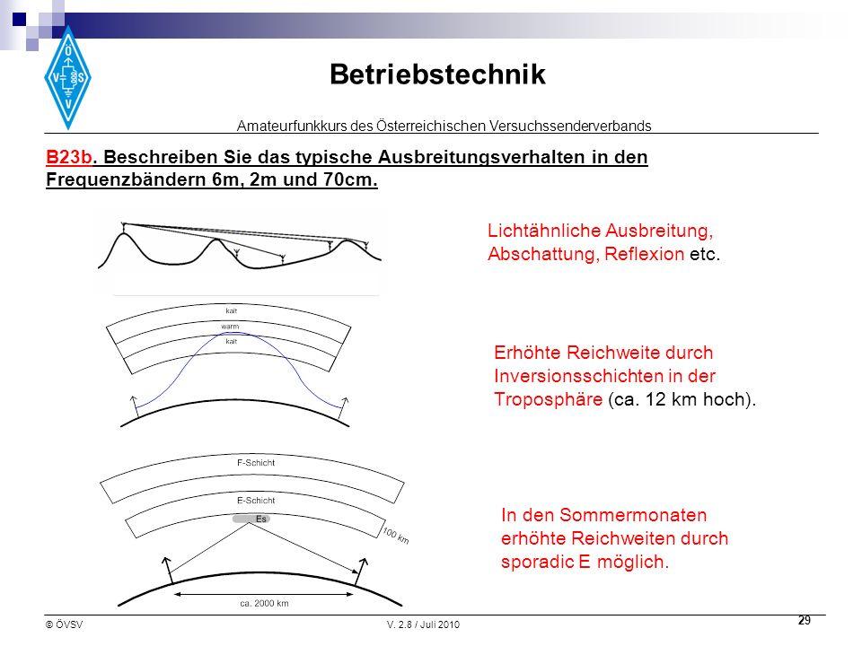 Amateurfunkkurs des Österreichischen Versuchssenderverbands Betriebstechnik © ÖVSVV. 2.8 / Juli 2010 29 B23b. Beschreiben Sie das typische Ausbreitung