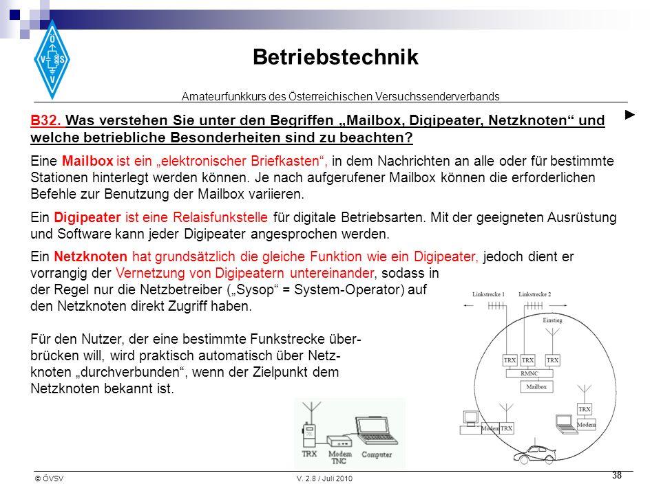 Amateurfunkkurs des Österreichischen Versuchssenderverbands Betriebstechnik © ÖVSVV. 2.8 / Juli 2010 38 B32. Was verstehen Sie unter den Begriffen Mai