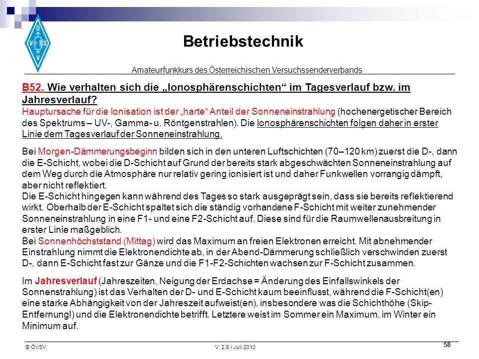 Amateurfunkkurs des Österreichischen Versuchssenderverbands Betriebstechnik © ÖVSVV. 2.8 / Juli 2010 58 B52. Wie verhalten sich die lonosphärenschicht