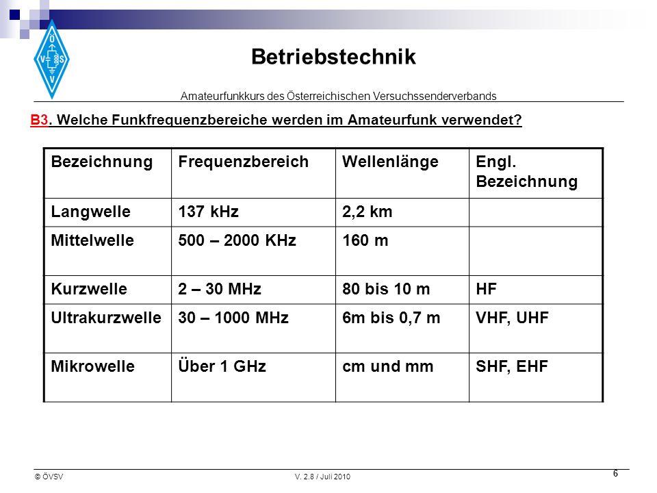Amateurfunkkurs des Österreichischen Versuchssenderverbands Betriebstechnik © ÖVSVV. 2.8 / Juli 2010 6 B3. Welche Funkfrequenzbereiche werden im Amate