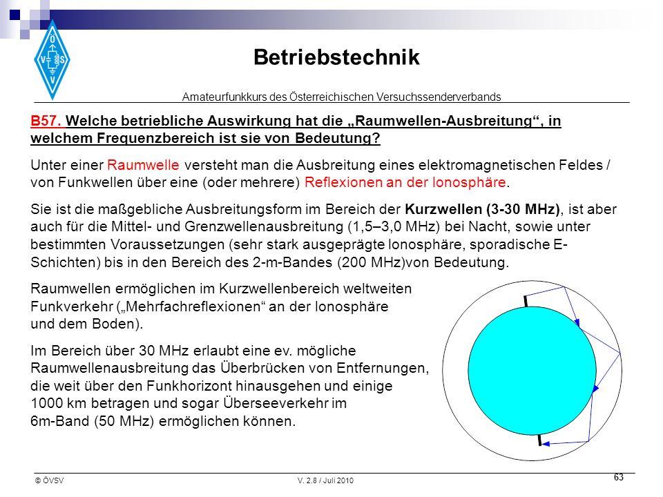 Amateurfunkkurs des Österreichischen Versuchssenderverbands Betriebstechnik © ÖVSVV. 2.8 / Juli 2010 63 B57. Welche betriebliche Auswirkung hat die Ra