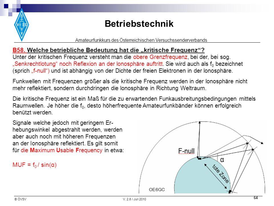 Amateurfunkkurs des Österreichischen Versuchssenderverbands Betriebstechnik © ÖVSVV. 2.8 / Juli 2010 64 B58. Welche betriebliche Bedeutung hat die kri