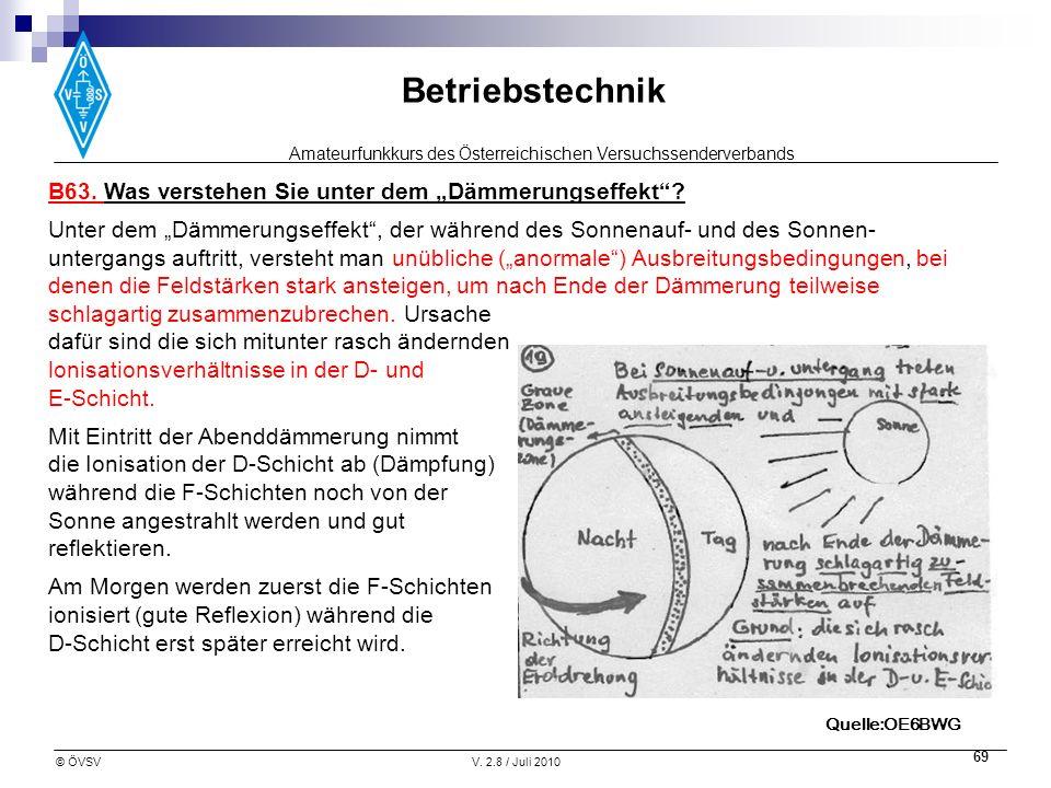 Amateurfunkkurs des Österreichischen Versuchssenderverbands Betriebstechnik © ÖVSVV. 2.8 / Juli 2010 69 B63. Was verstehen Sie unter dem Dämmerungseff