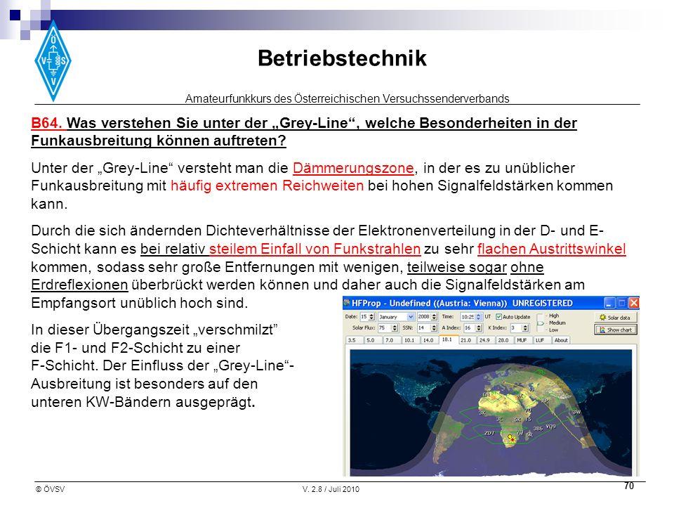 Amateurfunkkurs des Österreichischen Versuchssenderverbands Betriebstechnik © ÖVSVV. 2.8 / Juli 2010 70 B64. Was verstehen Sie unter der Grey-Line, we
