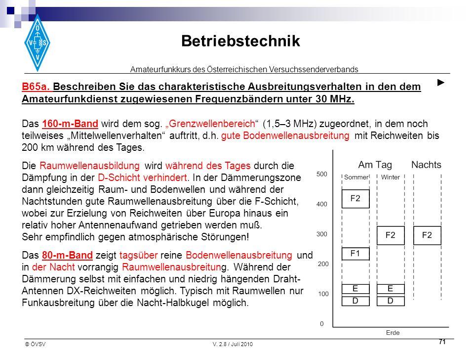 Amateurfunkkurs des Österreichischen Versuchssenderverbands Betriebstechnik © ÖVSVV. 2.8 / Juli 2010 71 B65a. Beschreiben Sie das charakteristische Au