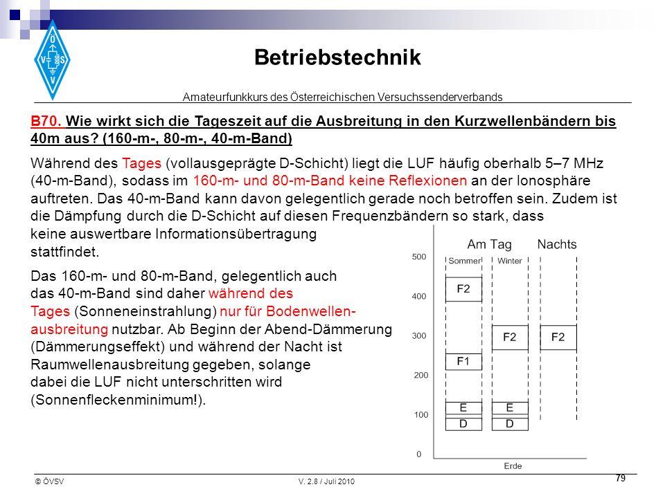 Amateurfunkkurs des Österreichischen Versuchssenderverbands Betriebstechnik © ÖVSVV. 2.8 / Juli 2010 79 B70. Wie wirkt sich die Tageszeit auf die Ausb