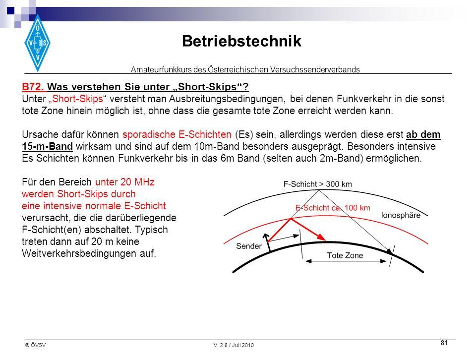 Amateurfunkkurs des Österreichischen Versuchssenderverbands Betriebstechnik © ÖVSVV. 2.8 / Juli 2010 81 B72. Was verstehen Sie unter Short-Skips? Unte