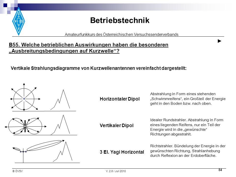 Amateurfunkkurs des Österreichischen Versuchssenderverbands Betriebstechnik © ÖVSVV. 2.8 / Juli 2010 84 B55. Welche betrieblichen Auswirkungen haben d