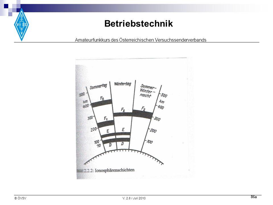 Amateurfunkkurs des Österreichischen Versuchssenderverbands Betriebstechnik © ÖVSVV. 2.8 / Juli 2010 86a