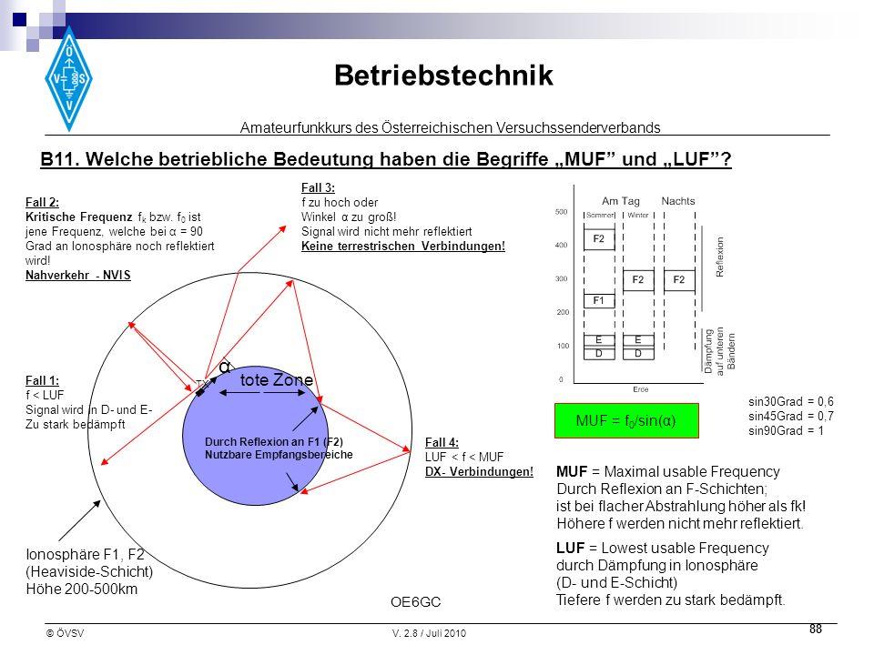 Amateurfunkkurs des Österreichischen Versuchssenderverbands Betriebstechnik © ÖVSVV. 2.8 / Juli 2010 88 Fall 2: Kritische Frequenz f k bzw. f 0 ist je