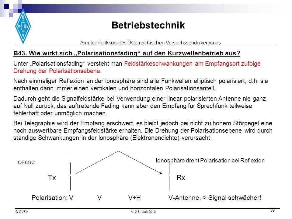 Amateurfunkkurs des Österreichischen Versuchssenderverbands Betriebstechnik © ÖVSVV. 2.8 / Juli 2010 89 B43. Wie wirkt sich Polarisationsfading auf de