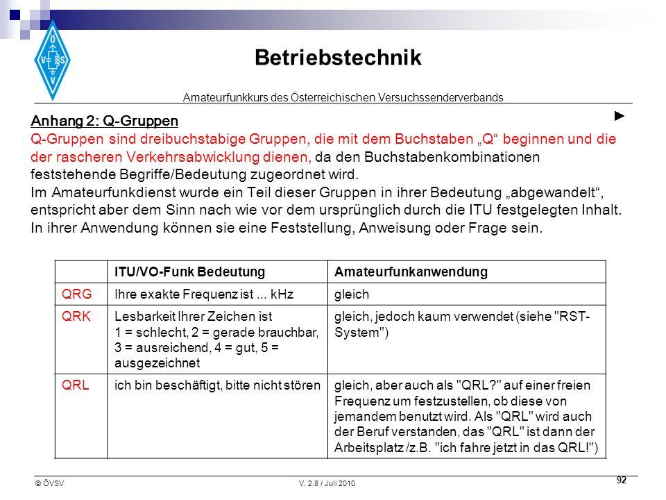Amateurfunkkurs des Österreichischen Versuchssenderverbands Betriebstechnik © ÖVSVV. 2.8 / Juli 2010 92 Anhang 2: Q-Gruppen Q-Gruppen sind dreibuchsta