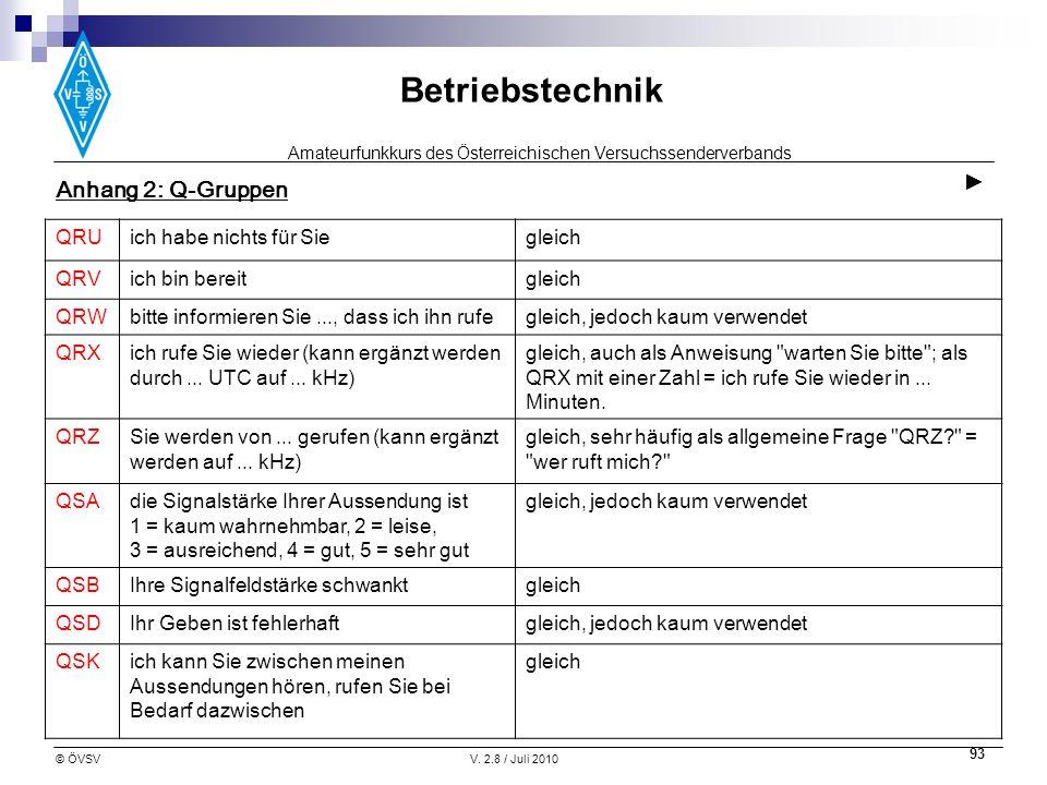 Amateurfunkkurs des Österreichischen Versuchssenderverbands Betriebstechnik © ÖVSVV. 2.8 / Juli 2010 93 Anhang 2: Q-Gruppen QRUich habe nichts für Sie