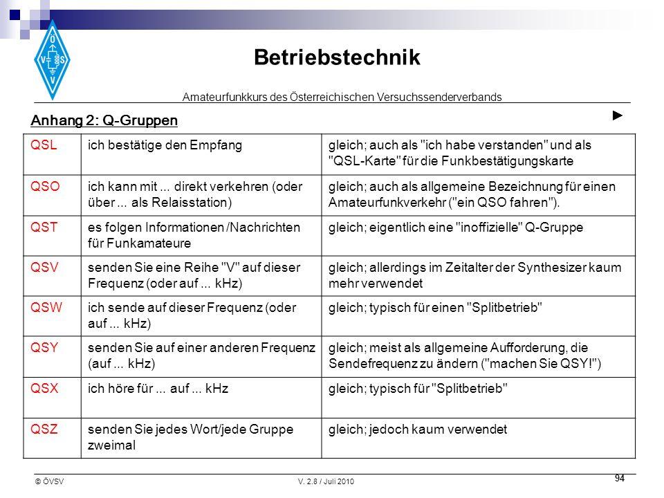 Amateurfunkkurs des Österreichischen Versuchssenderverbands Betriebstechnik © ÖVSVV. 2.8 / Juli 2010 94 Anhang 2: Q-Gruppen QSLich bestätige den Empfa