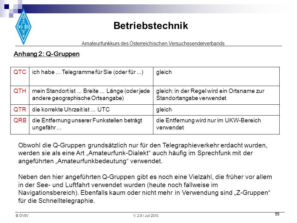 Amateurfunkkurs des Österreichischen Versuchssenderverbands Betriebstechnik © ÖVSVV. 2.8 / Juli 2010 95 Anhang 2: Q-Gruppen QTCich habe... Telegramme