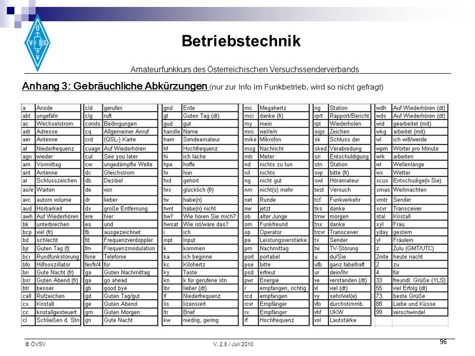 Amateurfunkkurs des Österreichischen Versuchssenderverbands Betriebstechnik © ÖVSVV. 2.8 / Juli 2010 96 Anhang 3: Gebräuchliche Abkürzungen (nur zur I