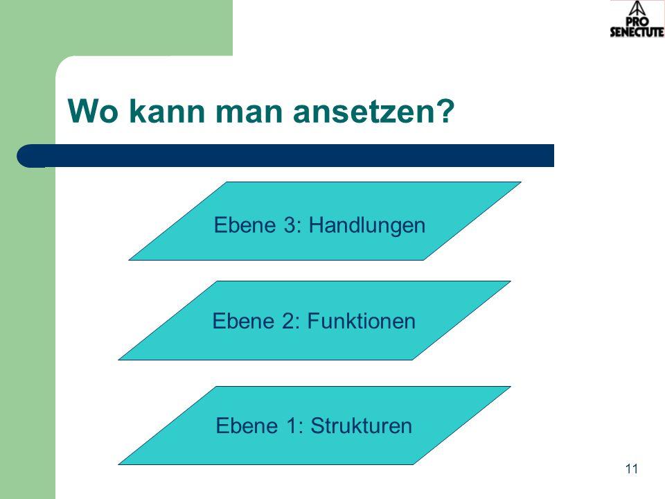 11 Wo kann man ansetzen? Ebene 3: Handlungen Ebene 2: Funktionen Ebene 1: Strukturen