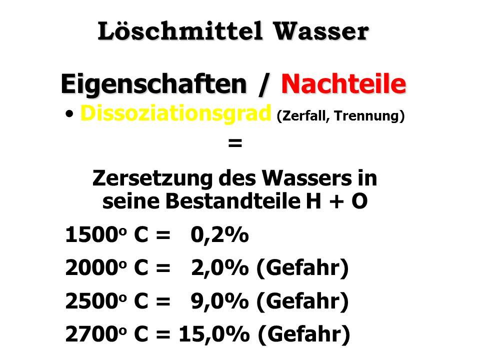 Eigenschaften / Nachteile Dissoziationsgrad (Zerfall, Trennung) = Zersetzung des Wassers in seine Bestandteile H + O 1500 o C = 0,2% 2000 o C = 2,0% (