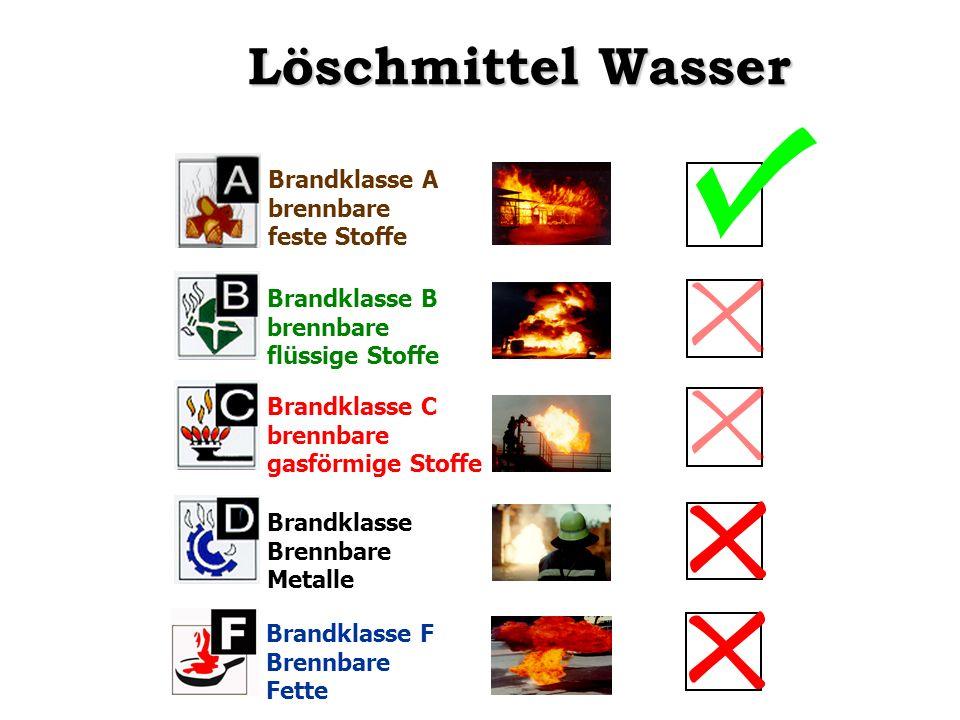 Brandklasse A brennbare feste Stoffe Brandklasse B brennbare flüssige Stoffe Brandklasse C brennbare gasförmige Stoffe Brandklasse D Brennbare Metalle