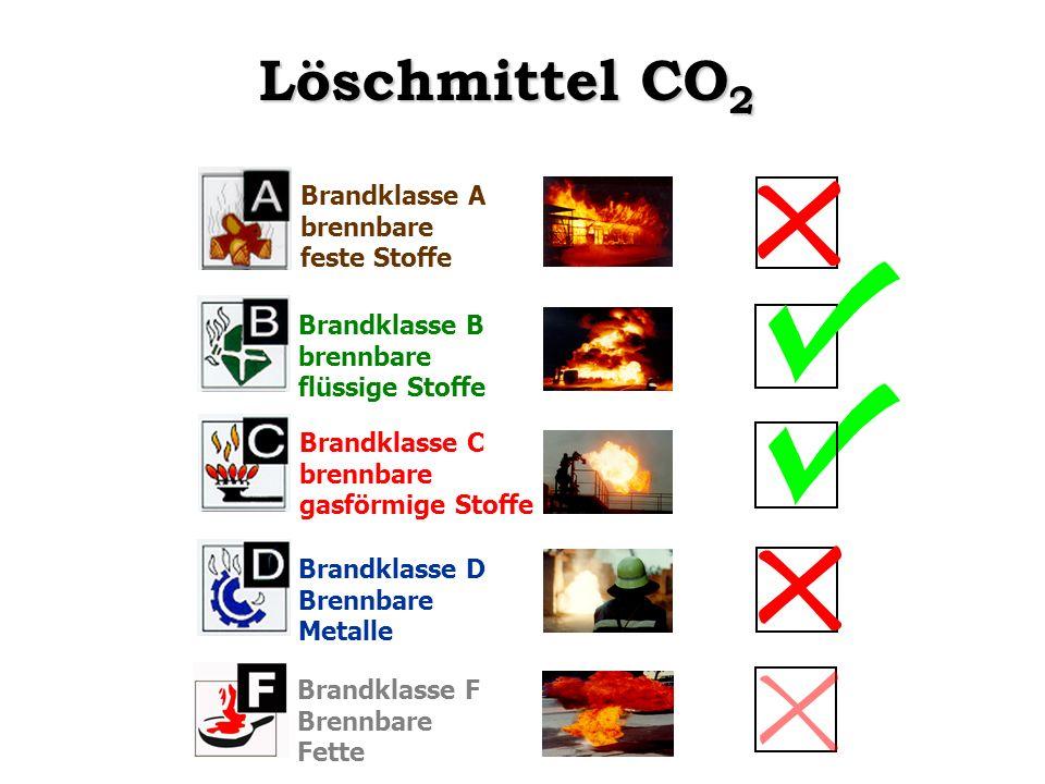 Brandklasse D Brennbare Metalle Brandklasse B brennbare flüssige Stoffe Brandklasse C brennbare gasförmige Stoffe Brandklasse A brennbare feste Stoffe