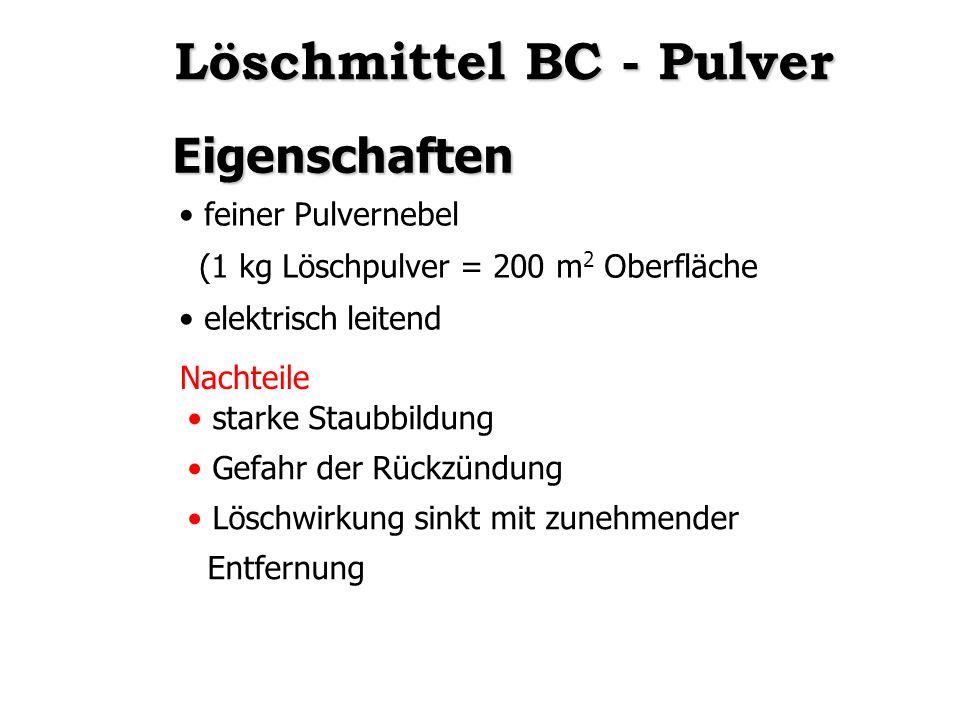 Eigenschaften feiner Pulvernebel (1 kg Löschpulver = 200 m 2 Oberfläche elektrisch leitend Nachteile starke Staubbildung Gefahr der Rückzündung Löschw
