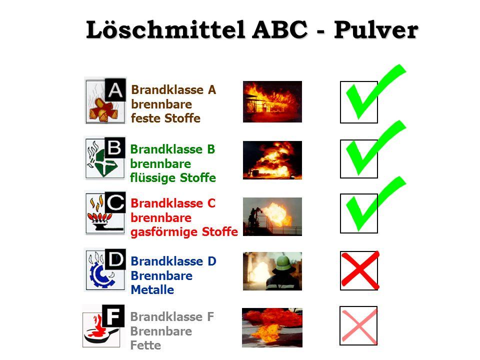 Brandklasse D Brennbare Metalle Brandklasse B brennbare flüssige Stoffe Brandklasse C brennbare gasförmige Stoffe Brandklasse F Brennbare Fette Brandk