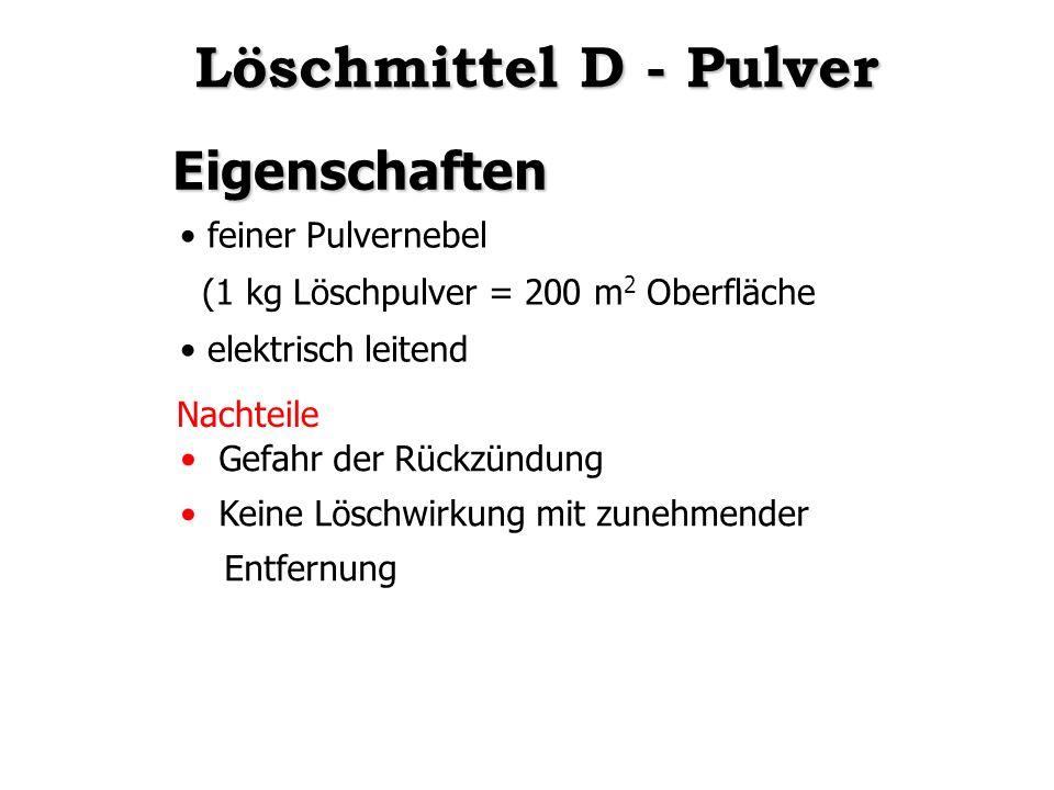 Eigenschaften feiner Pulvernebel (1 kg Löschpulver = 200 m 2 Oberfläche elektrisch leitend Nachteile Gefahr der Rückzündung Keine Löschwirkung mit zun