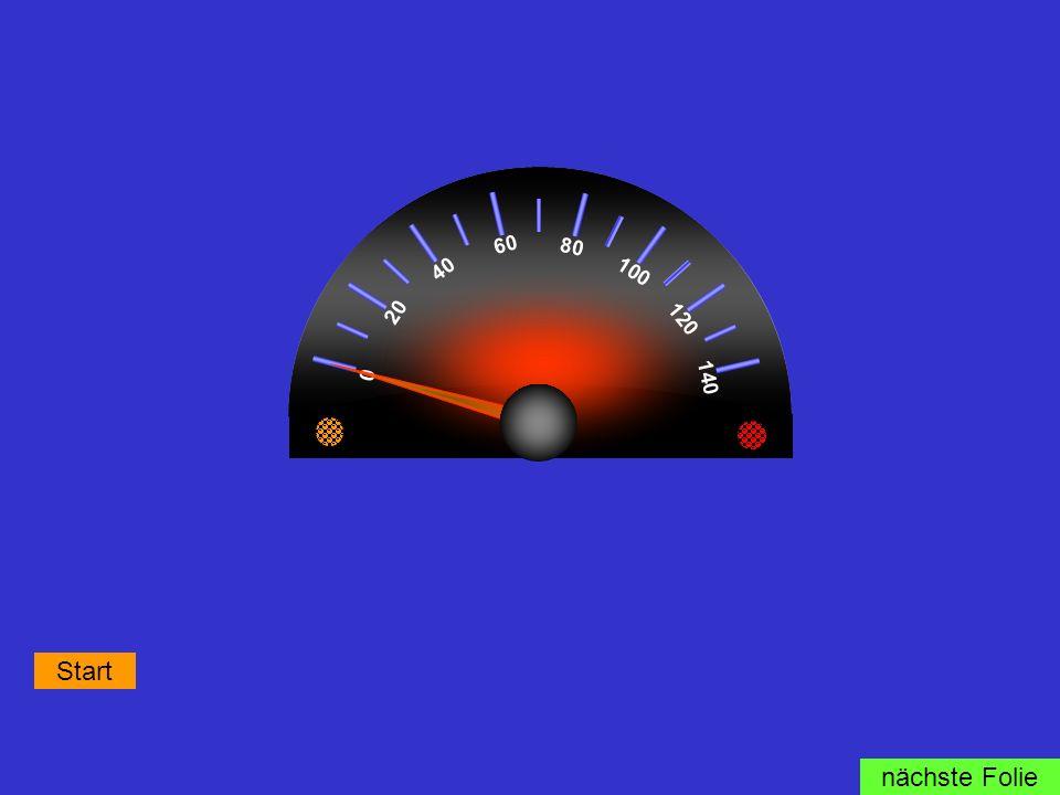 0 20 40 60 80 100 110 °C E F 1/2 km/h ! + - wie wirds gemacht? Start