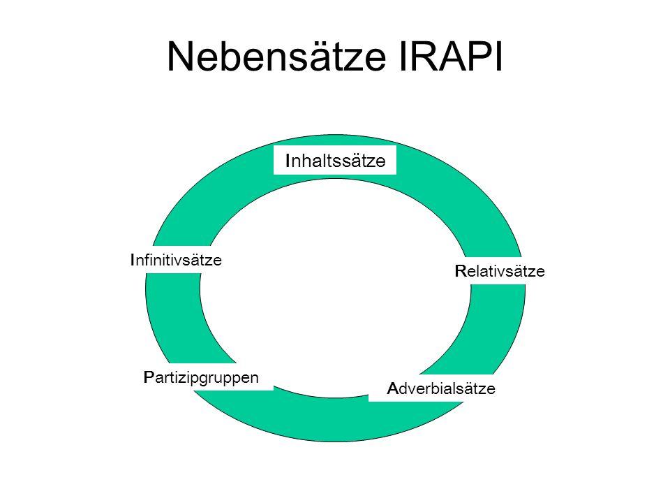 Nebensätze IRAPI Adverbialsätze Partizipgruppen Relativsätze Infinitivsätze Inhaltssätze