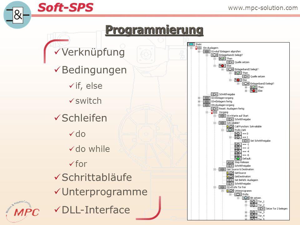 Programmierung Verknüpfung Bedingungen if, else switch Schleifen do do while for Schrittabläufe Unterprogramme DLL-Interface