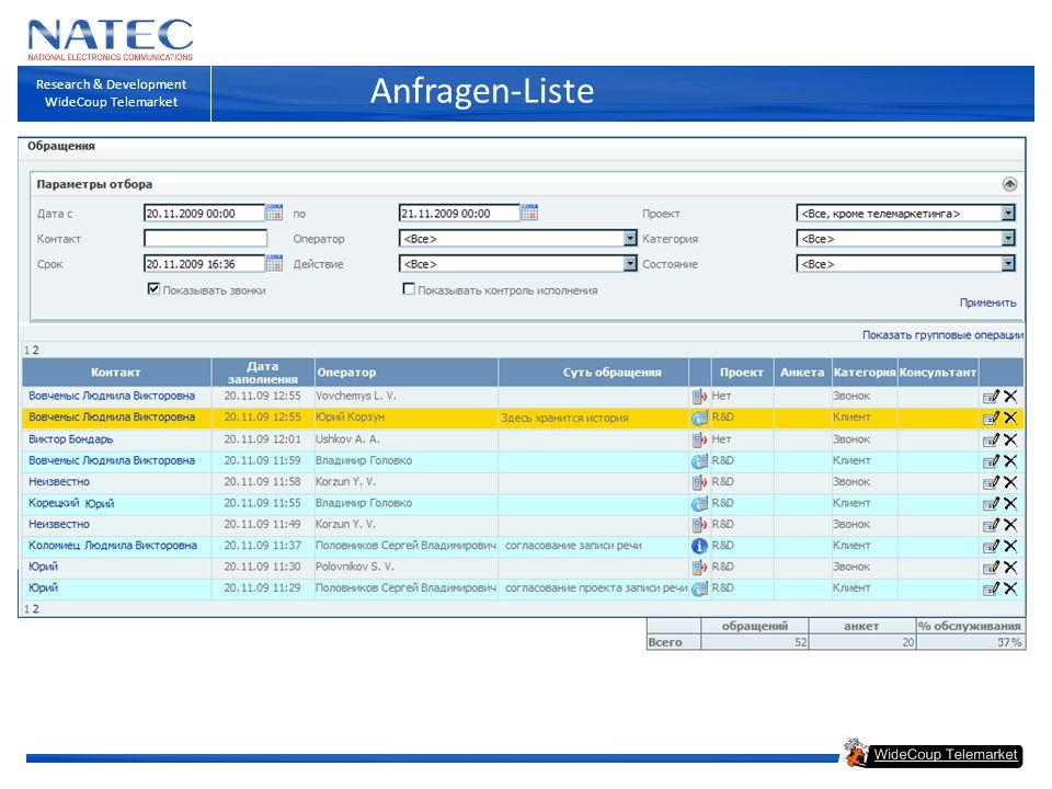 Anfragen-Liste Research & Development WideCoup Telemarket
