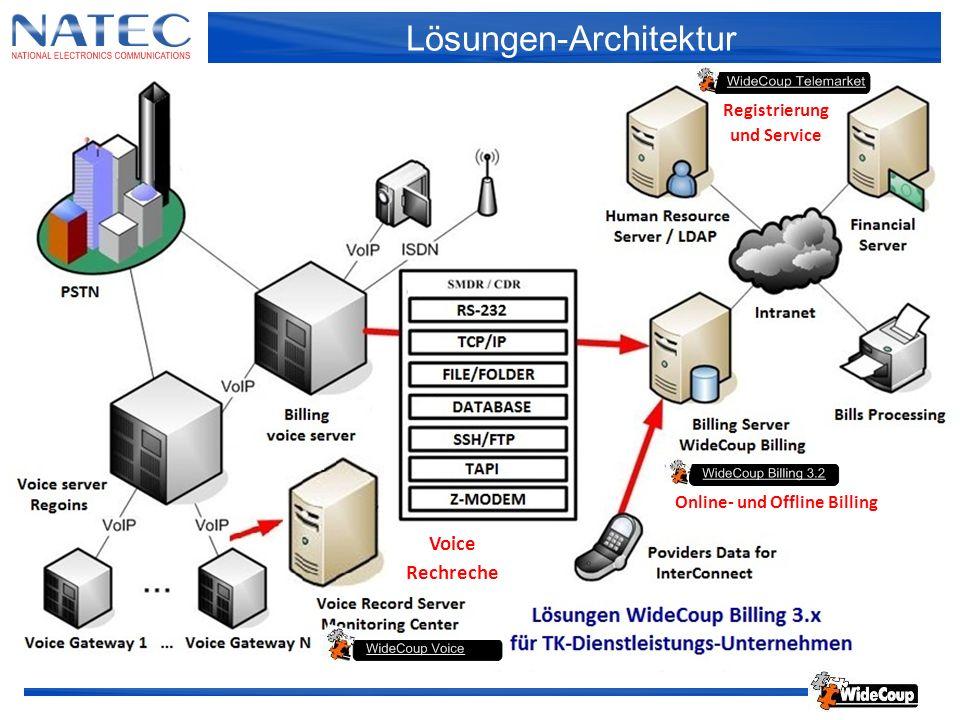 Software-Architektur Research & Development WideCoup Telemarket