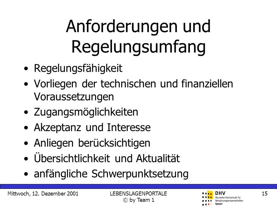 Mittwoch, 12. Dezember 2001LEBENSLAGENPORTALE © by Team 1 15 Anforderungen und Regelungsumfang Regelungsfähigkeit Vorliegen der technischen und finanz