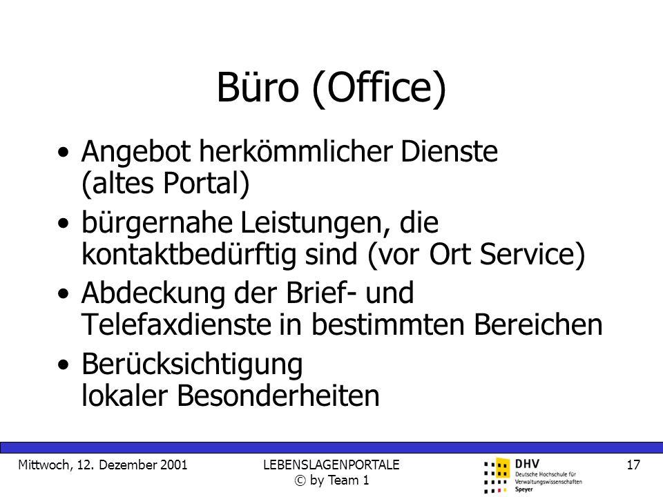 Mittwoch, 12. Dezember 2001LEBENSLAGENPORTALE © by Team 1 17 Büro (Office) Angebot herkömmlicher Dienste (altes Portal) bürgernahe Leistungen, die kon