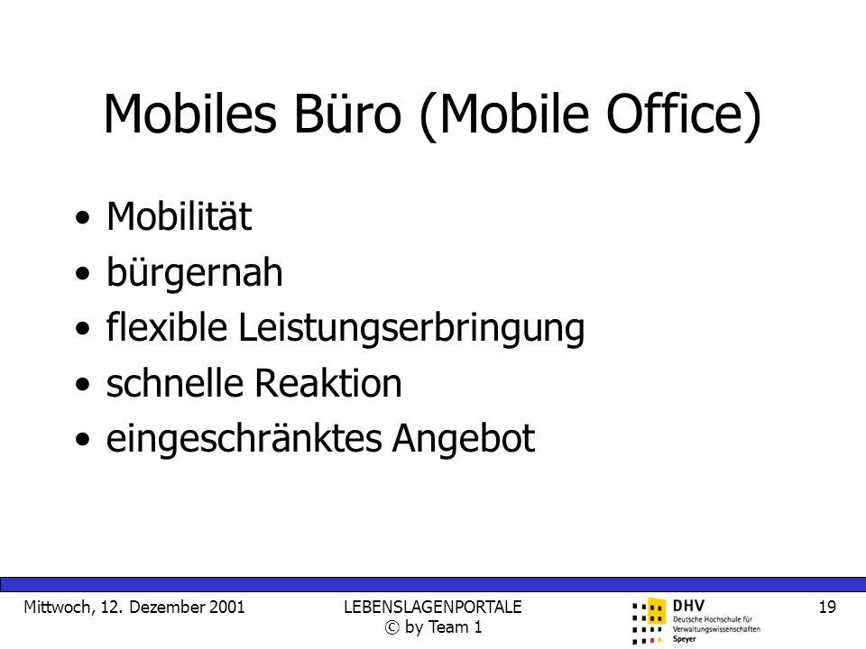 Mittwoch, 12. Dezember 2001LEBENSLAGENPORTALE © by Team 1 19 Mobiles Büro (Mobile Office) Mobilität bürgernah flexible Leistungserbringung schnelle Re