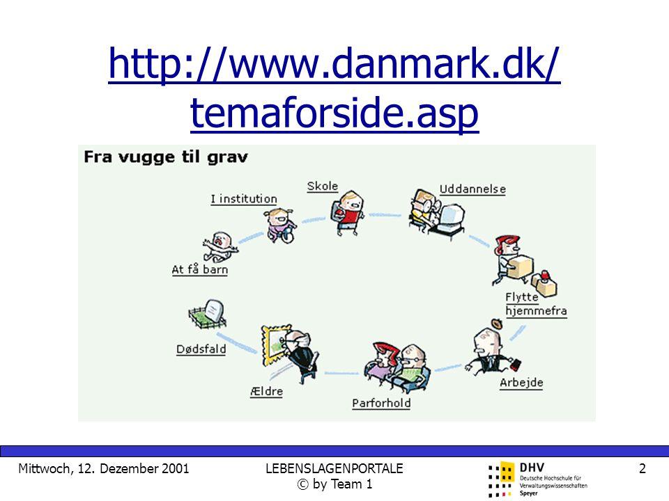 Mittwoch, 12. Dezember 2001LEBENSLAGENPORTALE © by Team 1 2 http://www.danmark.dk/ temaforside.asp