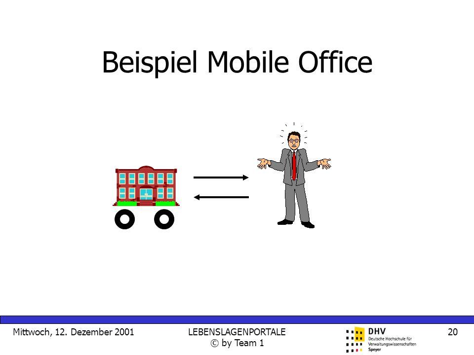 Mittwoch, 12. Dezember 2001LEBENSLAGENPORTALE © by Team 1 20 Beispiel Mobile Office