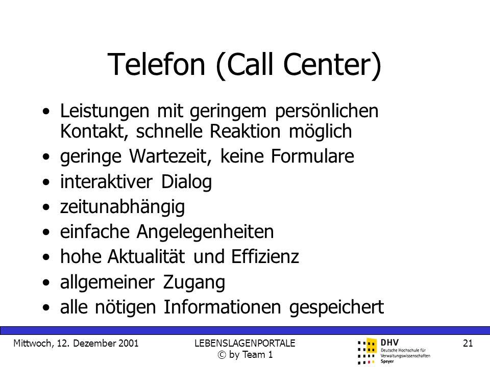 Mittwoch, 12. Dezember 2001LEBENSLAGENPORTALE © by Team 1 21 Telefon (Call Center) Leistungen mit geringem persönlichen Kontakt, schnelle Reaktion mög