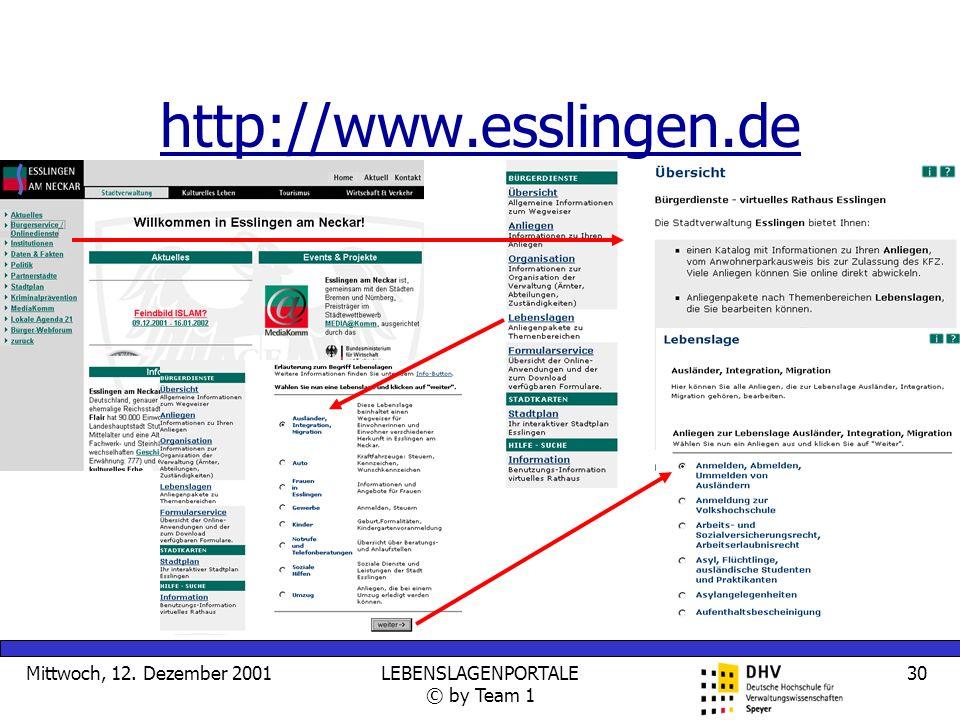 Mittwoch, 12. Dezember 2001LEBENSLAGENPORTALE © by Team 1 30 http://www.esslingen.de