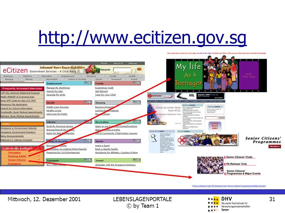 Mittwoch, 12. Dezember 2001LEBENSLAGENPORTALE © by Team 1 31 http://www.ecitizen.gov.sg
